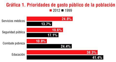 los rif ya no van a pagar iva en 2016 los mexicanos contra los impuestos nexos
