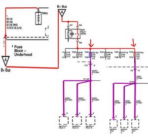 99 gmc yukon fuse box diagram wiring diagram website