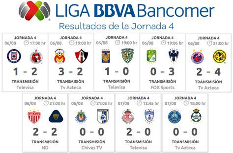 Resultados D La Jornada 9 2016 Liga Mx 5 De Marzo | rssultado de la jornada de la liga mx 2016 resultados de