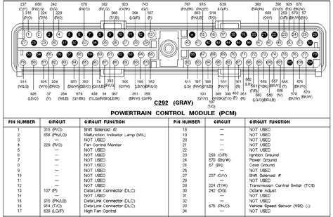 98 crown vic fuse box diagram get free image about wiring diagram