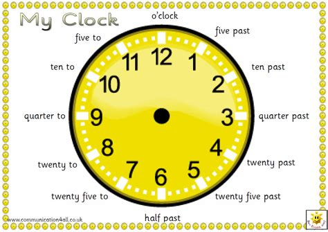 Printable A4 Clock Face | an a4 pdf containing 4 different clock faces with captions