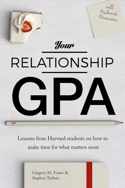 Is It Important To High Gpa In Mba Program by Harvard Students Offer Interpersonal Lessons Arts The