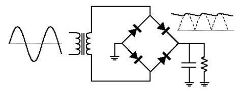 four diode bridge rectifier bridge rectifier