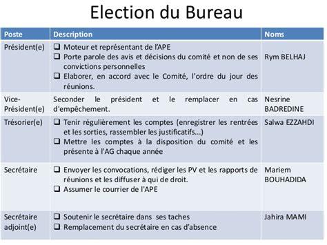 election bureau association association des parents d 233 l 232 ves de l acad 233 mie du lac
