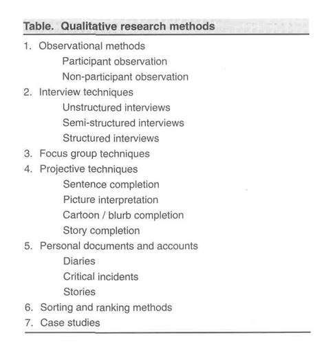 2 qualitative methodologies in organization studies volume ii methods and possibilities books qualitative research in ophthalmic sciences murthy g v