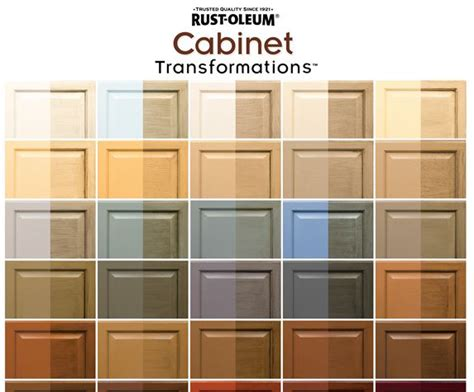 rustoleum cabinet transformations light kit colors rustoleum cabinet transformations retro renovation