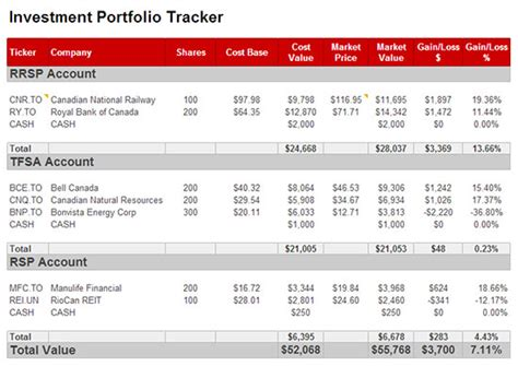 Sle Investment Portfolio Templates by How To Track Your Stock Portfolio Using Docs
