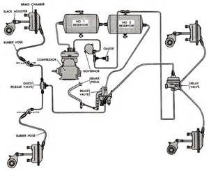 Truck Air Brake Systems Diagrams Air Brakes Operation Pictures To Pin On Pinsdaddy