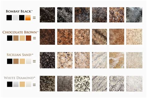 Giani Countertop Paint Kit by Happy Clean Living Kitchen Updated