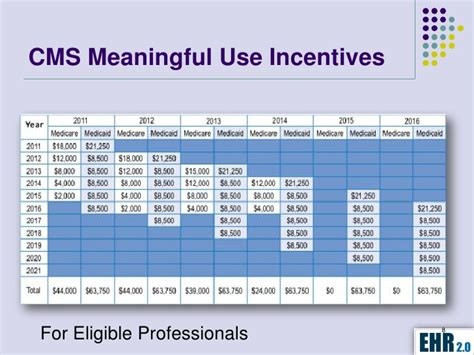 meaningful use security risk analysis template pdf meaningful use risk analysis how book