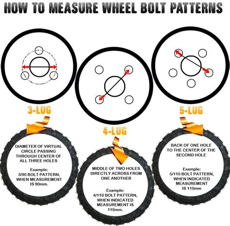 lug pattern finder chevy 5 lug bolt pattern autos post