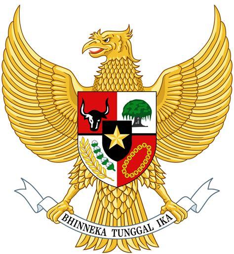 gambar  lambang burung garuda pancasila bisakalinet