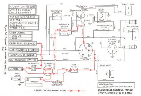 cub cadet diagram cub cadet lt1040 wiring diagram cub cadet gt1554 wiring