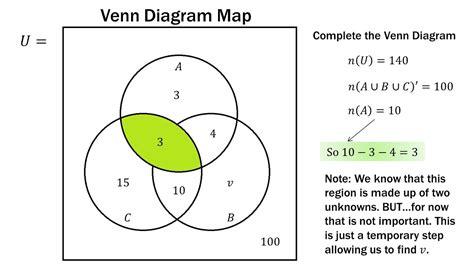 discrete mathematics is my 3 circle venn diagram finite math venn diagram practice problems