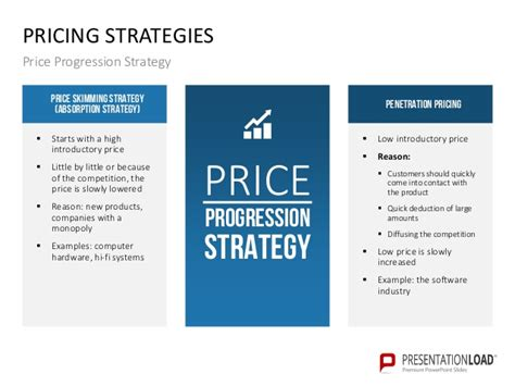 Pricing Policy Ppt Slide Template Pricing Policy Template