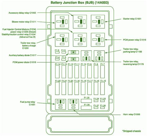 ford e250 fuse box location wiring diagrams wiring