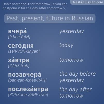 Tomorrow Day Calendar Russian Podcast Yesterday Today Tomorrow