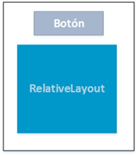 relative layout que es inflate en android inflar y adjuntar views jarroba