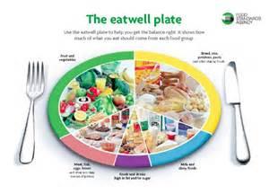 food safety training mas environmental