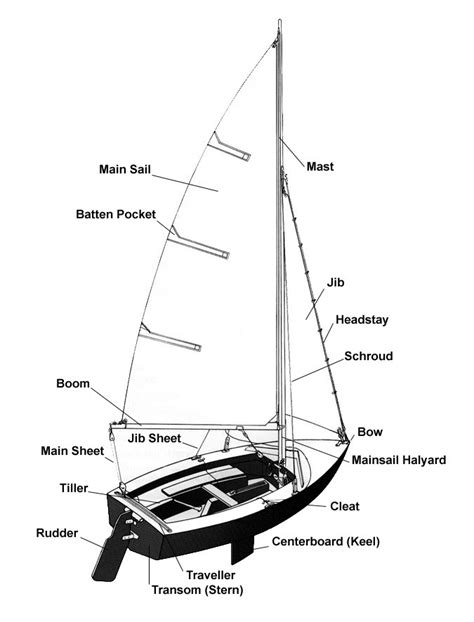 small boat parts sail boat parts drawings google search boats
