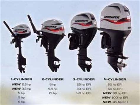 used outboard motors halifax outboard motors for sale 50 to 75 hp autos post