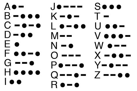 The Office Morse Code by Learn Morse Code Luk