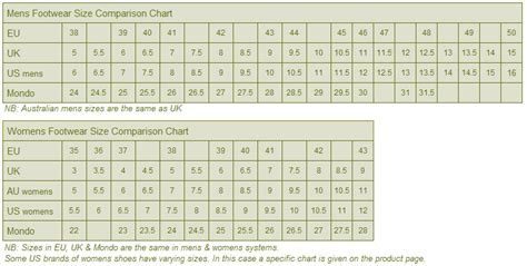 climbing shoe size conversion rock climbing shoes sizing chart image search results