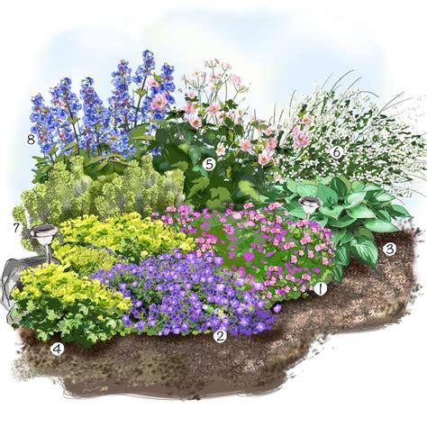 Creer Un Jardin Fleuri Toute L ée by Idee Amenagement Jardin Fleurie Statue Deco Jardin