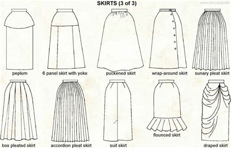fashion design glossary different skirts types 3 fashion design terms and