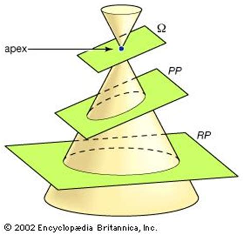 how many conic sections are there conic section geometry britannica com