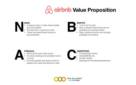 Airbnb Value Proposition | a value proposition framework for product managers value