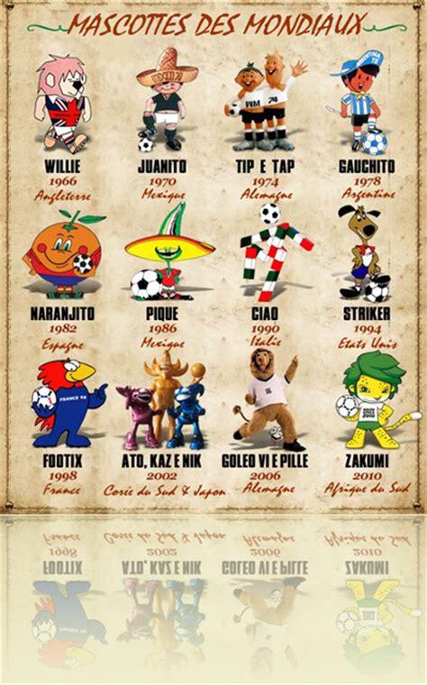 les mascottes de la coupe du monde 192 d 233 couvrir