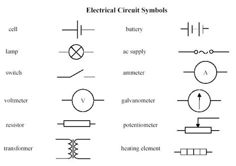 design brief for an electric circuit electrical circuit symbols elprocus pinterest