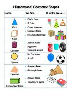 design an experiment look at figure 8 7 1 6a audience first grade behavior classify 2