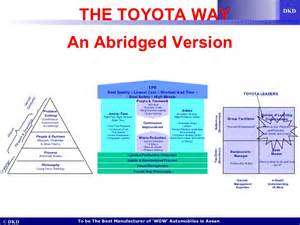 The Toyota Way The Toyota Way Slideshare 2016 Car Release Date