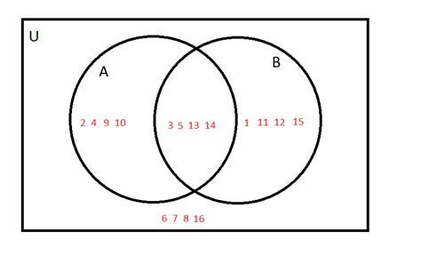 exles of venn diagram in math venn diagram for math exles diagram