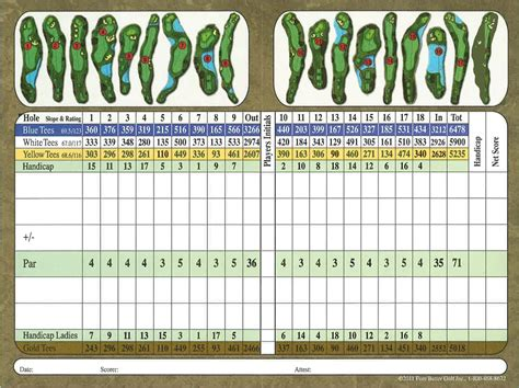 card course scorecard coyote run golf course