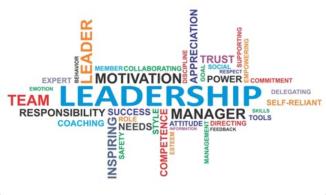 participative leadership       works