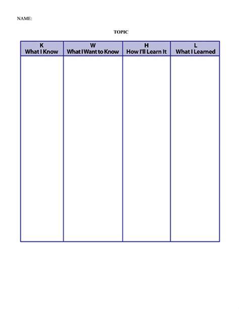 Kwlh Chart Chart Templates Microsoft Word Chart Templates