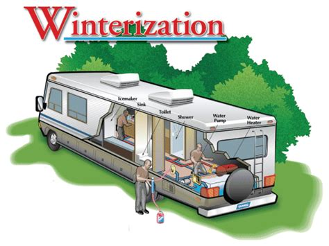 How To Winterize A House by How To Winterize Your Rv Paysafe Escrow