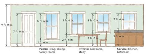 bedroom window height references dtc 335 digital animation story narration
