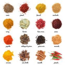 mes meilleures recettes indiennes faciles et rapides