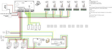 motorcycle alarm system wiring diagram wiring diagram