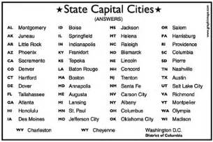 optimus 5 search image list of states and abbreviations