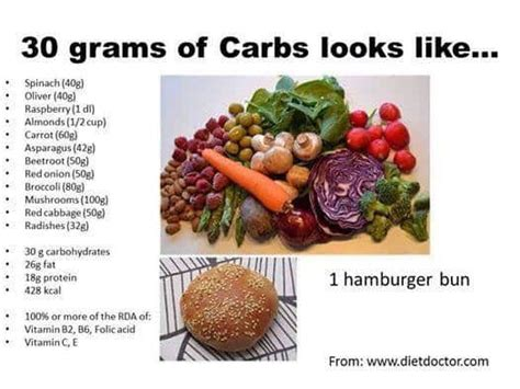 carbohydrates 30g top 11 low carb myths how to counter argue each and