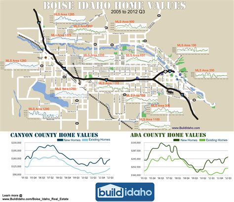 boise idaho home value trends