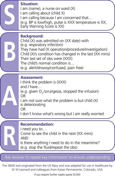 A Guide For The Profession 8e sbar help this would been helpful in nursing school nursing tidbits
