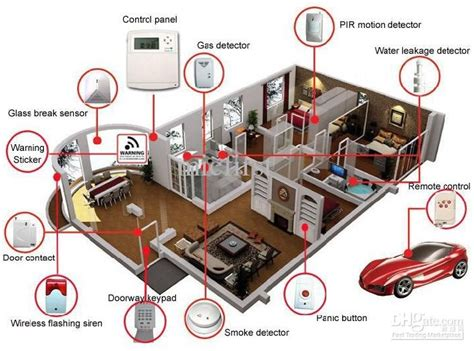 diy home security systems for valuable home protection
