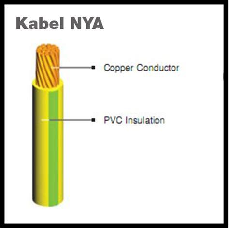 Kabel Penangkal Petir supplier dan jasa penangkal petir agen penangkal petir