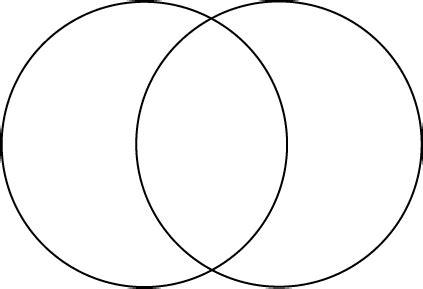 empty venn diagram venn diagram printable clipart best
